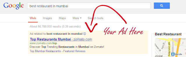 google adwords ad campaign
