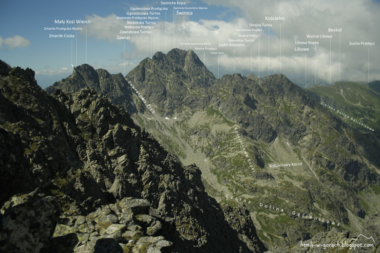 panorama ze Skrajnej Sieczkowej Przełączki