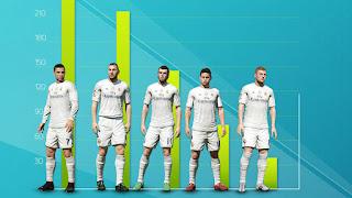 تحميل Fifa 16