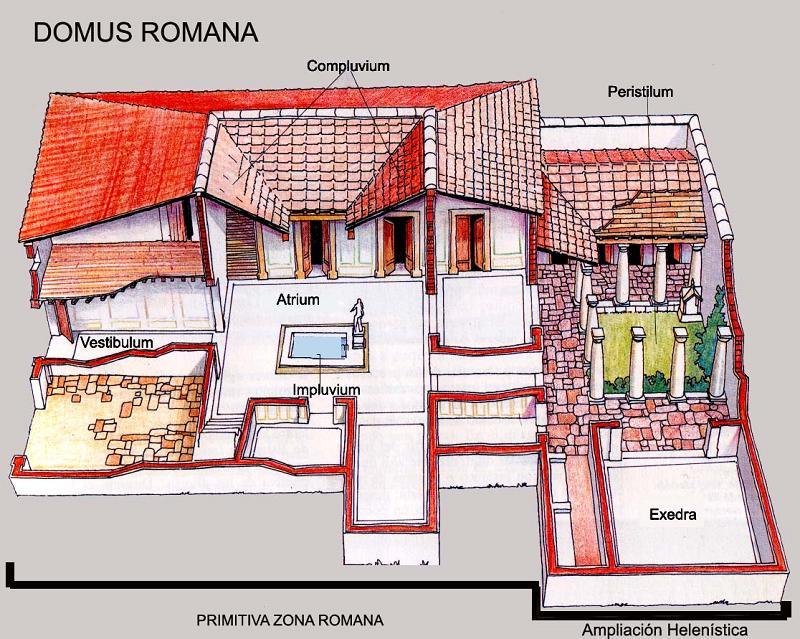 Ping inos de colores d nde viv an la casa romana for Atrio dentro casa