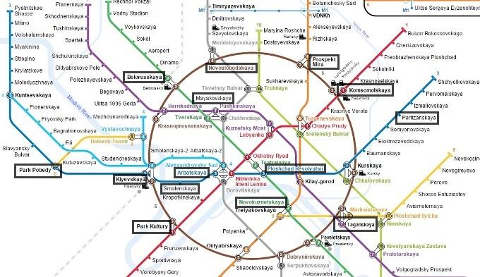 Estaciones del metro de Moscu mas importantes
