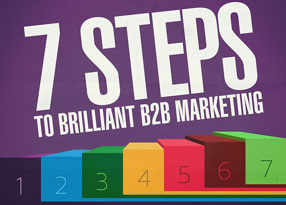 Create Your B2B Marketing Strategy With 7 Steps : image