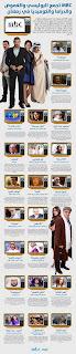 جدول ومواعيد مسلسلات رمضان 2013 على قناة ام بى سى MBC