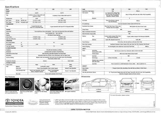 new toyota camry 2012 full specifications
