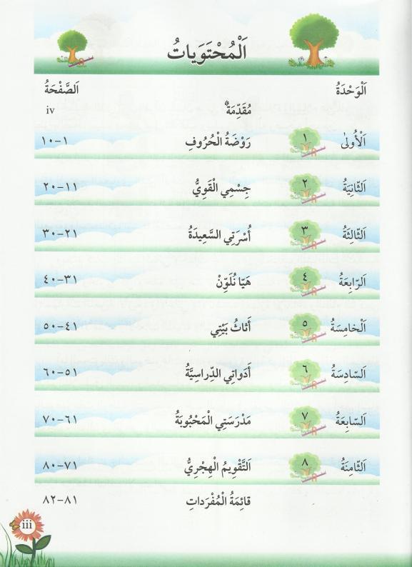 ... mohamad syahmi bin harun at thursday december 15 2011 labels buku teks
