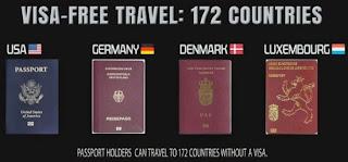 2. Amerika Syarikat, Jerman, Denmark dan Luxembourg
