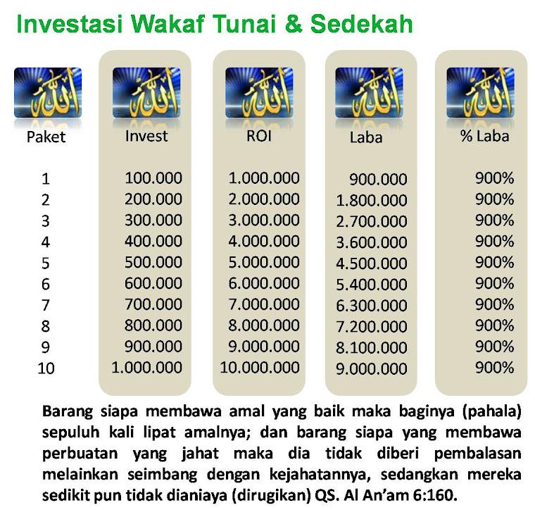 Investasi ROI 1000%