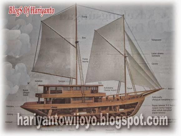 Kapal Pinisi Warisan Leluhur Kebanggaan Nusantara
