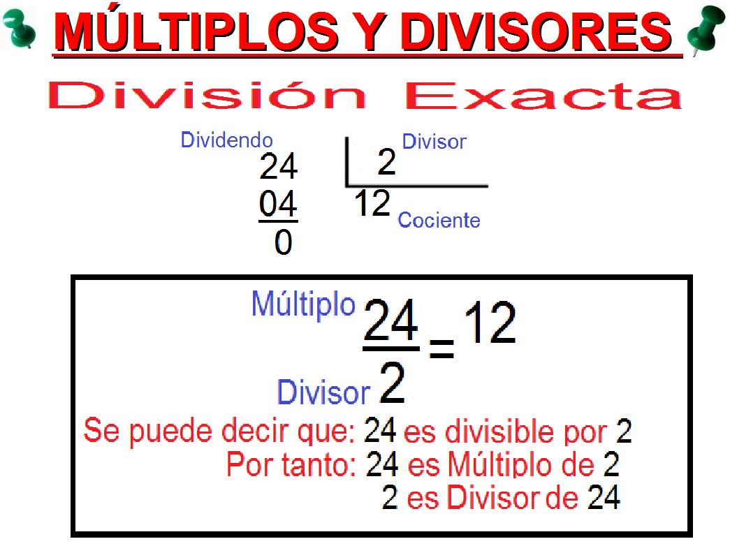 Tu ayuda con las matem ticas m ximo com n divisor y for Multiples de 6