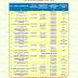 IES ESE 2014 Exam Notification Calendar