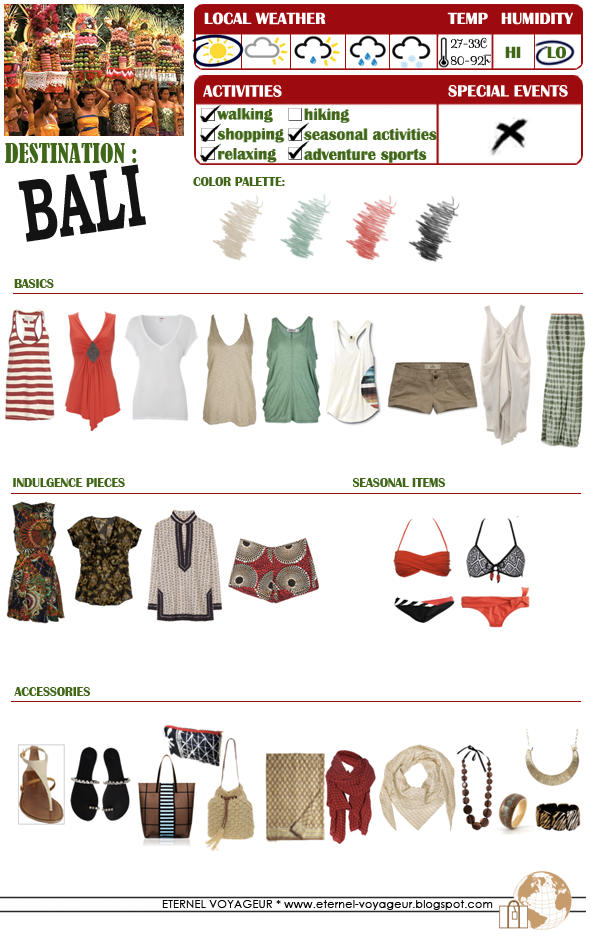bali packing guide