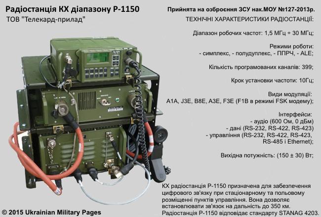 Радіостанція короткохвильова Р-1150