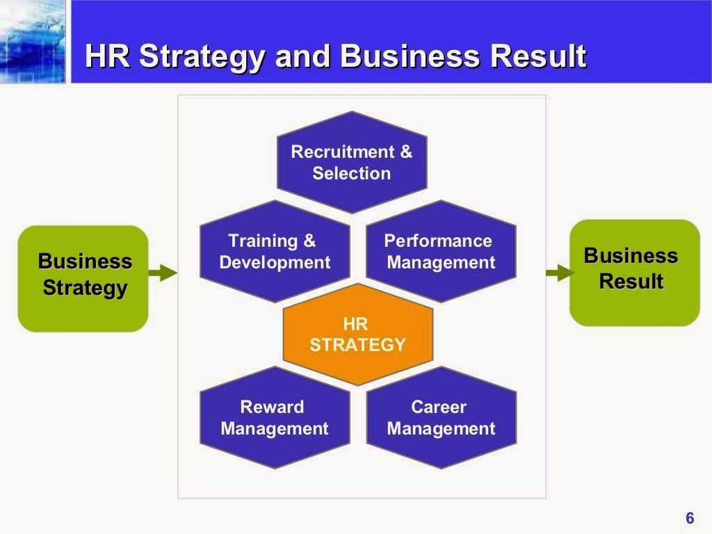 Essentials of HRM PPT Slide 1
