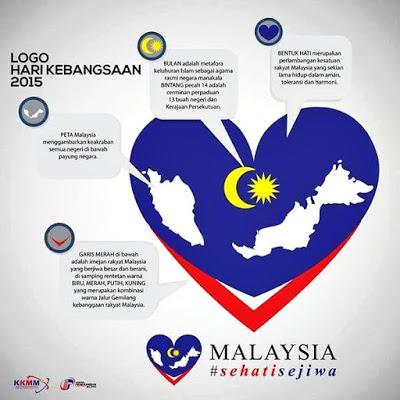 Tema, Logo Dan Lagu Hari Kebangsaan 2015