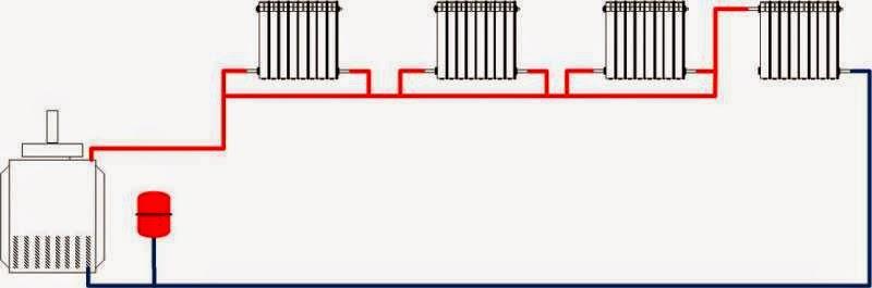 Однотрубная система отопления частного дома: видео-инструкция