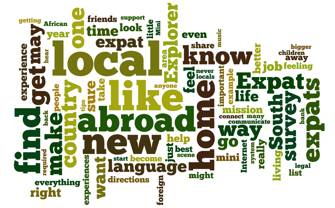 Expat Explorer: Top 10 Expat Explorer blog posts