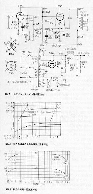 vacuum tube schematics  se 50  24a  amplifier