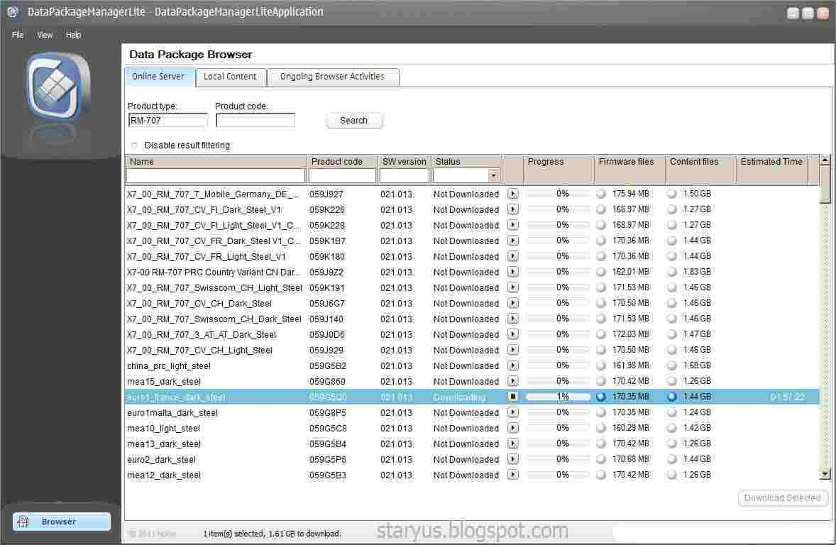 delivered truck nokia data package manager product type for any customizations