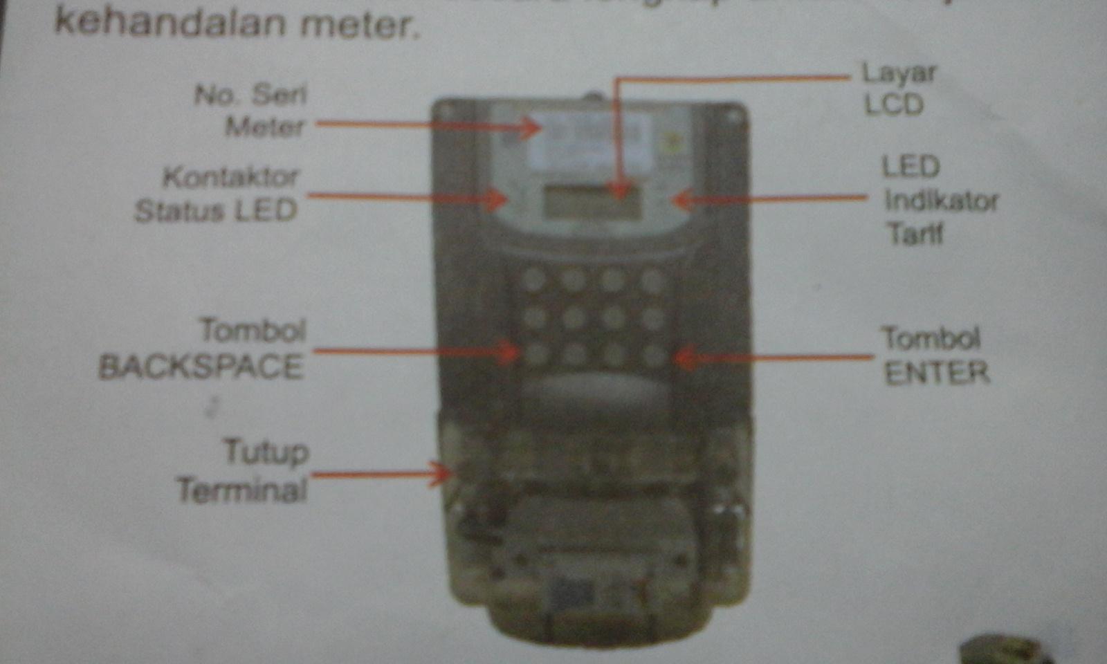 bagian meteran digital listrik prabayar listrik prabayar adalah cara ...