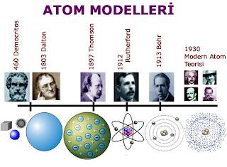 Evrensel Yeni Atom Modeli
