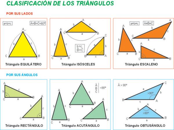 Tipos De Triangulos