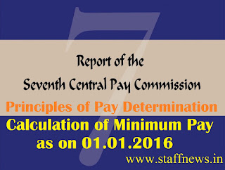 minimum+pay+calculation+7th+cpc