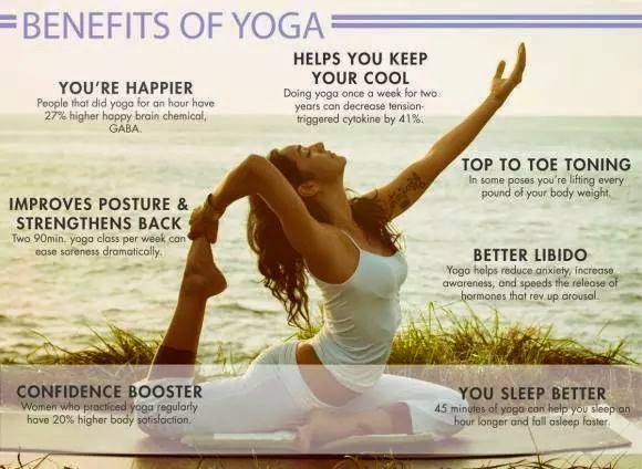 benefit of yoga