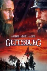 gettysburg a critical review A careful study of the surviving photographs — combined with a critical review of the written record — can reveal to us the intentions of the photographers who were present in gettysburg on november 19, 1863.