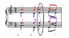 SATB C major