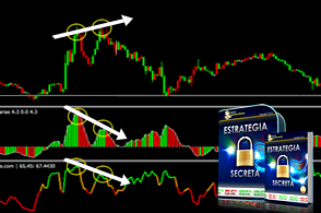 Investor binary options indicator review journal entry