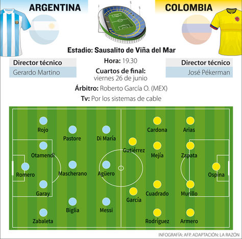 argentina vs colombia en vivo por internet