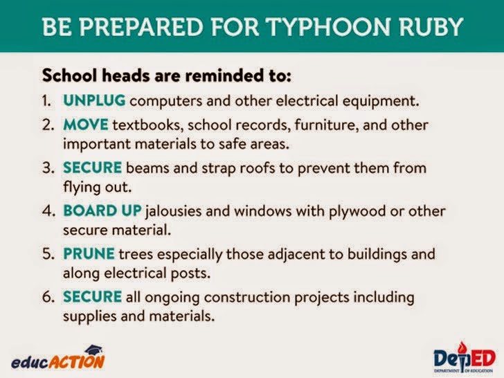 Reminders for Typhoon Ruby