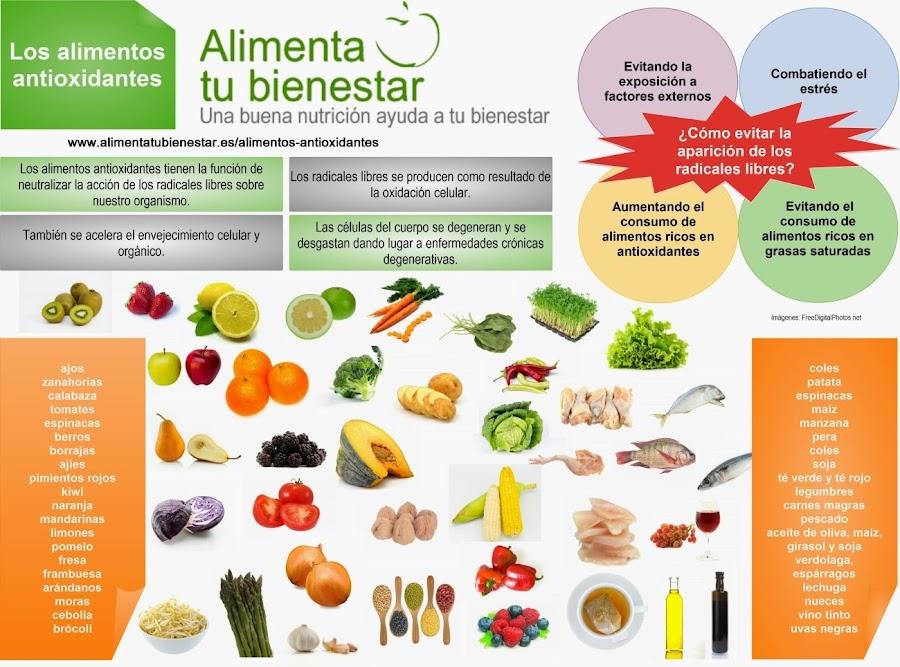 Alimentos antioxidantes: todo lo que necesitas saber