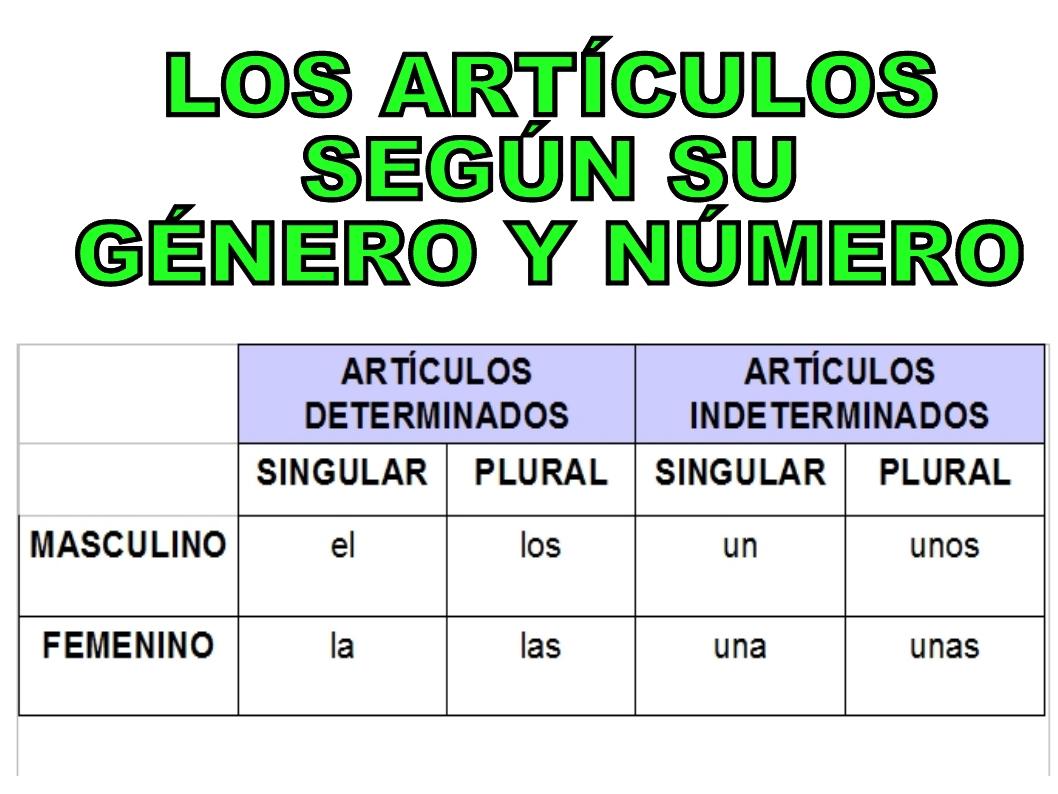 Image Gallery Los Articulos