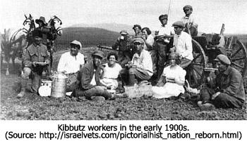 Kibbutz Workers