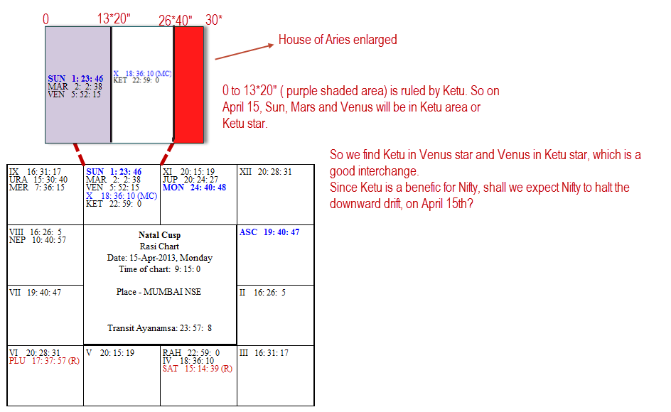 cdm charts 2013 april Fltplan adds approach charts for the dominican republic  (or cdm) october 2013 october 17, 2013 • volume 2  april 2013 volume 2 • april 12,.
