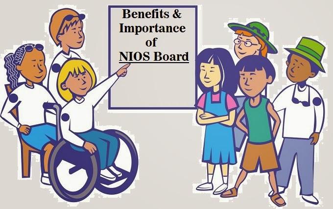 Nios maths study material