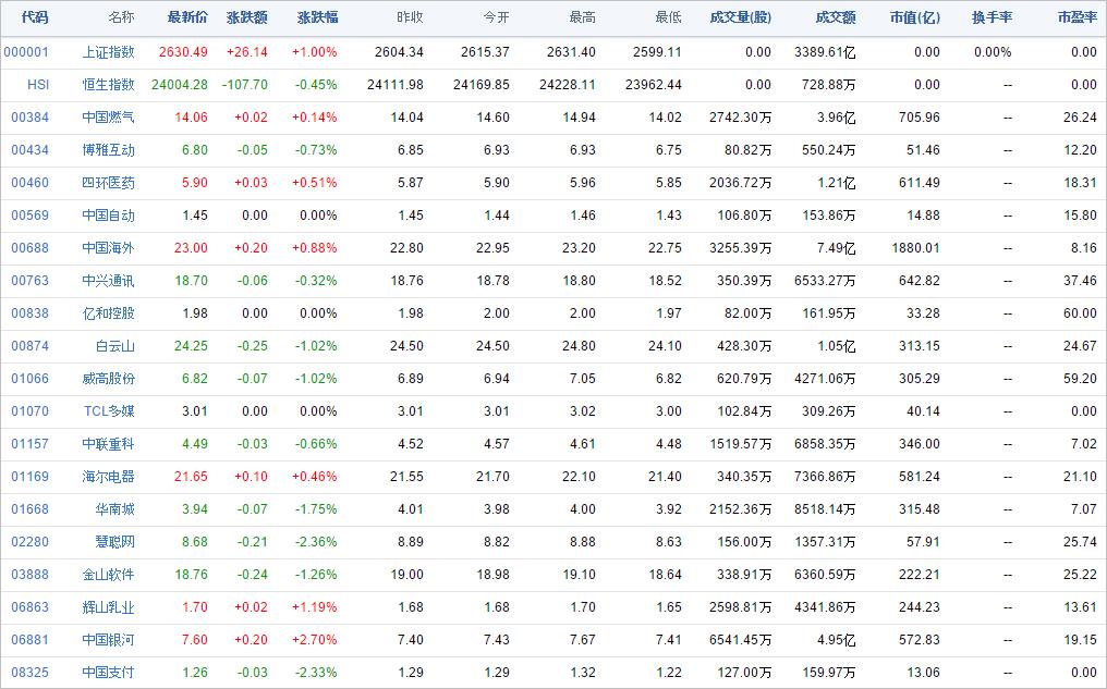 中国株コバンザメ投資ウォッチ銘柄watch20141127