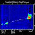 Voyager captura extraños sonidos del Espacio Interestelar