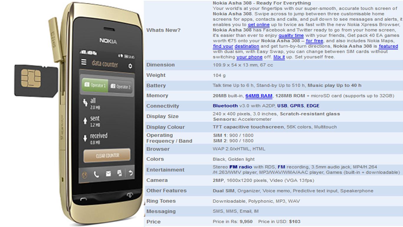 http://2.bp.blogspot.com/-Su9qjkJbq0c/UQTXnSNeFlI/AAAAAAAAAL0/i_SBDfOCqAI/s1600/Nokia%2BAsha%2B308.jpg