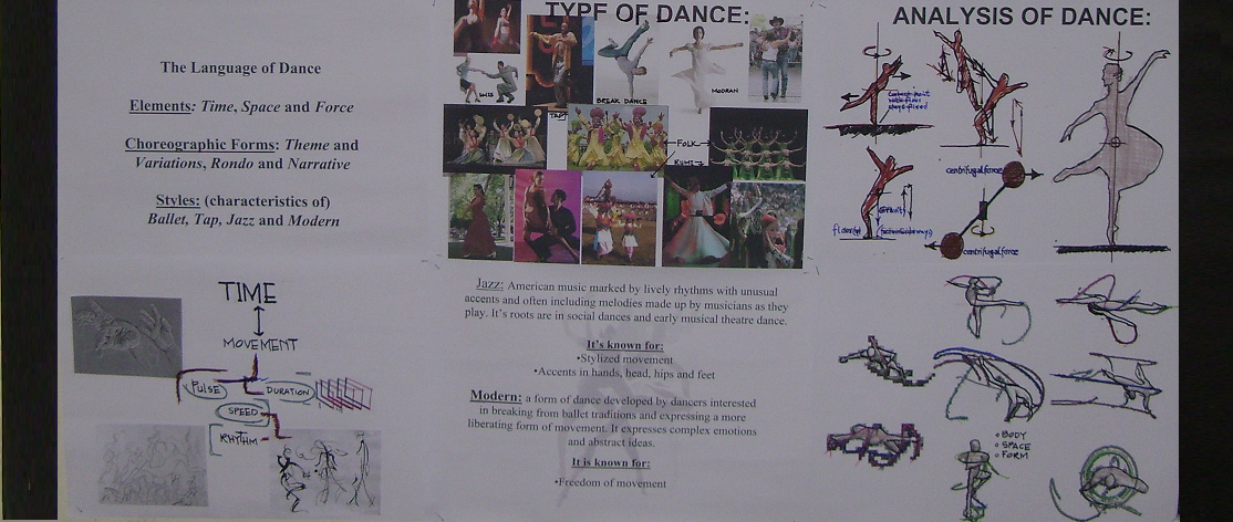 architectural thesis on dance academy I have selected dance academy as my thesis topic,for this i have done the case   of plans),or any architectural drawings related to nrityagram and kalakshetra.
