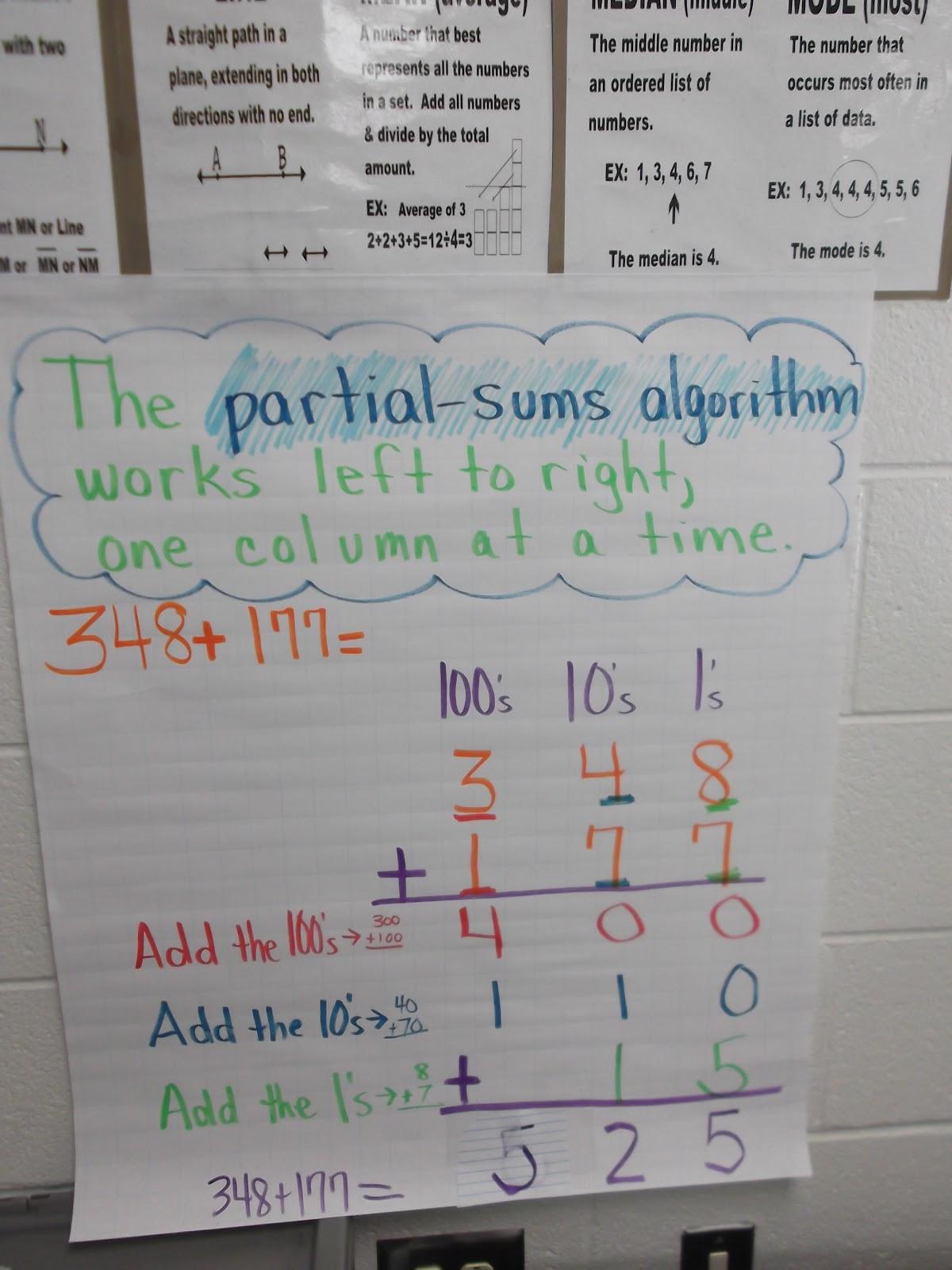 Classroom Design Grade 3 ~ Th grade fantastic anchor charts