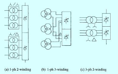 Hvdc transformers electrical knowhow fig 4 hvdc transformer configurations ccuart Images
