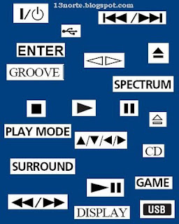 Reset Sony