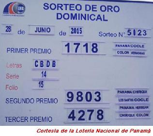 sorteo-domingo-28-de-junio-2015-loteria-nacional-de-panama-dominical-tablero