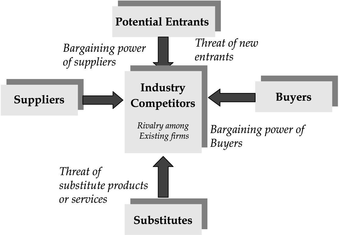 environmental factors affecting international marketing pdf