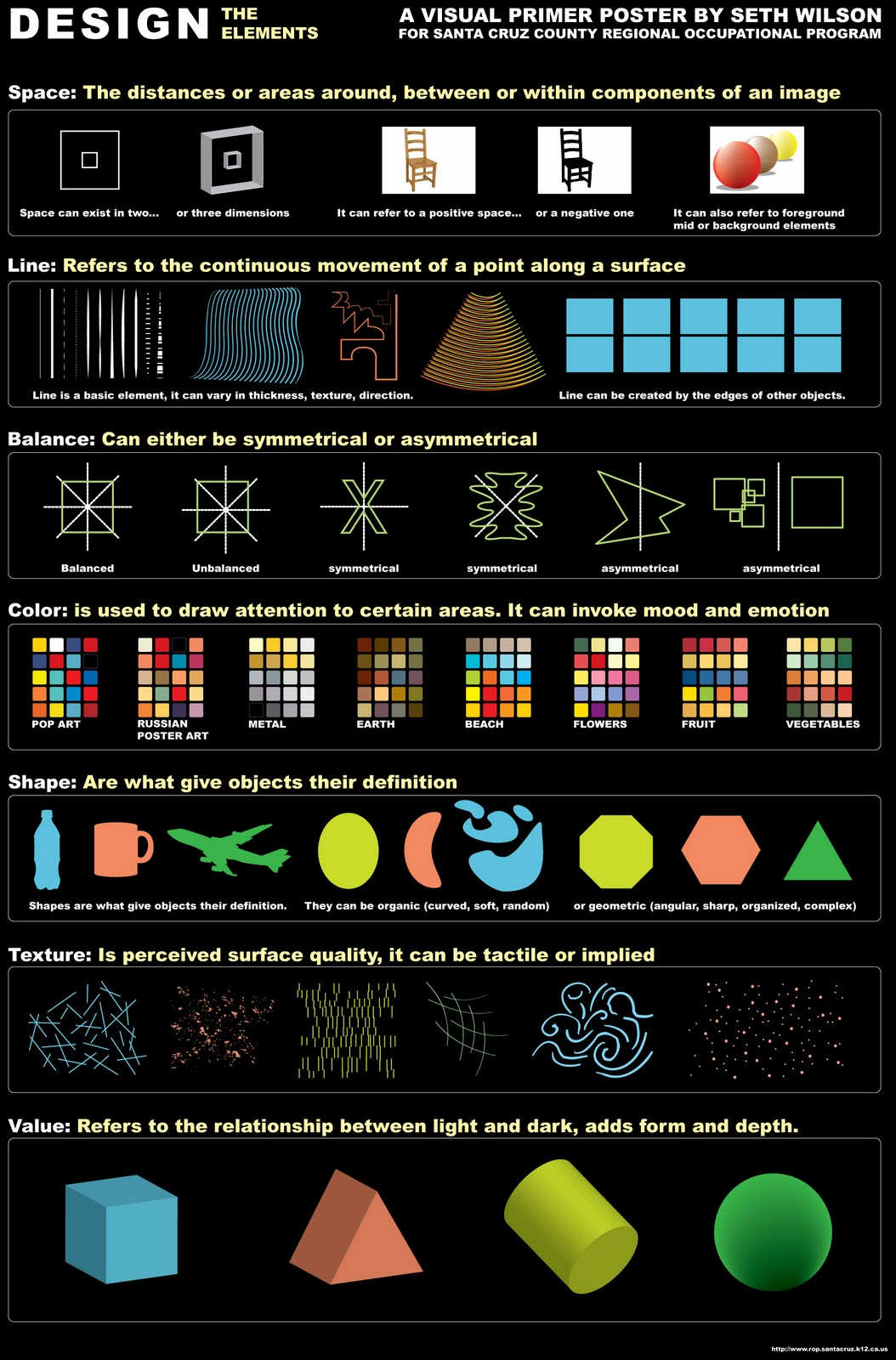 Elements By Design : Inkfumes poster designs color design typography theory