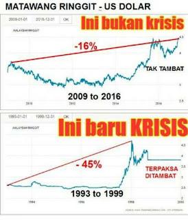 Malaysia dalam KRISIS? - Part 3