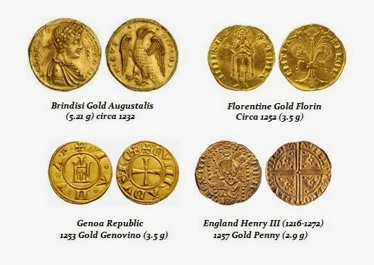 Sejarah Uang - Uang Emas Kuno