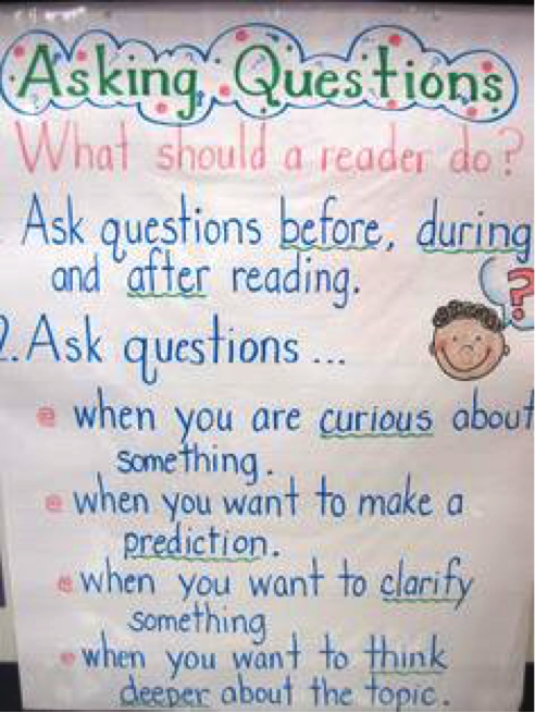 critical thinking questions to ask